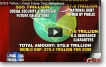 united-states-debt-obligations-exceed-world-GDP